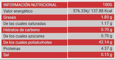 Información Nutricional Flup NutChoc  Max Protein