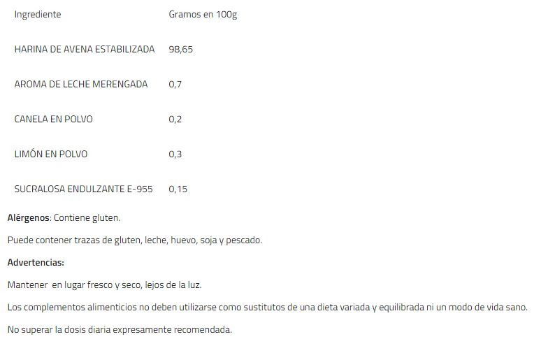 Ingredientes OatsCell ProCell