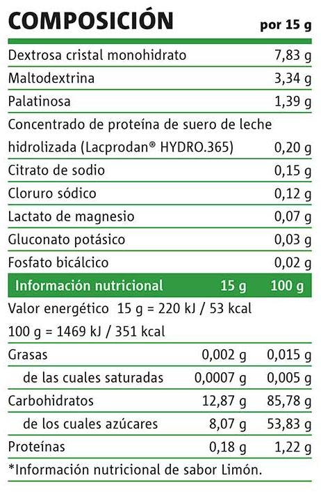 Composición Isotonic Sport Drink 300 gr - Neo Pro Line