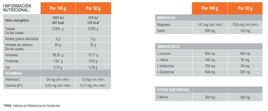 Tabla Nutricional ND4 Cross Up Cafeína 100 mg Infisport