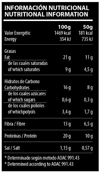 Tabla Nutricional Panettone ProCell