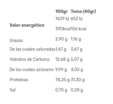Tabela Nutricional Max Strong Whey Max