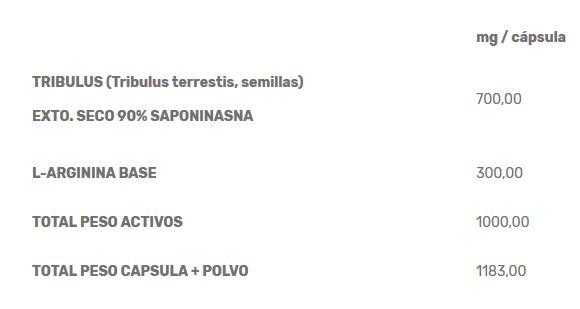 Tabela Nutricional Tribulus Max de Max Strong